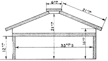"""Toit chalet Fig. 22.4: Toit-chalet de la Ruche Populaire : 1 — Coussin en bois de 0,10. 2 — Toile fixée au-dessous du coussin pour supporter la matière isolante : menue paille d'avoine, sciure de bois, etc... 3 et 5 — Partie vide permettant un courant d'air continuel. 4 — Planche isolatrice qui empêche l'accès du coussin aux souris, elle est fixée au toit. 5 — Vide établi par l'assemblage des bois. coupe toit-chalet Fig. 22.5: Coupe du toit-chalet Coussin Fig. 22.6: Coussin : A — Toile d'emballage ou de vieux sac. Toit économique de la """"Ruche Populaire"""" Le toit-chalet est plus coquet ; celui-ci suffit et il est plus économique. Toutefois il est préférable de donner aux tasseaux C et C' une largeur de 0,16 au lieu de 0,04, pour leur permettre de recouvrir complètement le coussin qui a 0,10 et d'emboîter la hausse supérieure de 0,02. Observation Le principal, dans la Ruche Populaire, est de donner à chaque hausse ses dimensions intérieures, soit : en hauteur 0,21, en largeur et en longueur 0,30, avec une feuillure de 0,01 x 0,01. Les dimensions extérieures peuvent varier comme l'épaisseur des bois employés. Le plateau doit avoir les dimensions extérieures des hausses au maximum. Il est préférable de lui donner un millimètre en moins de chaque côté afin qu'il n'arrête pas l'eau. Toit économique Le coussin doit avoir extérieurement en longueur et largeur les mêmes dimensions que les hausses, moins 5 mm pour faciliter le travail. Le toit doit emboîter le coussin et couvrir 2 cm de la hausse supérieure avec un jeu de 1 cm au moins pour faciliter le travail."""